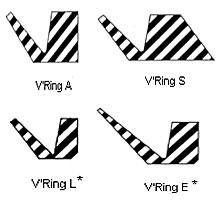 V'Rings