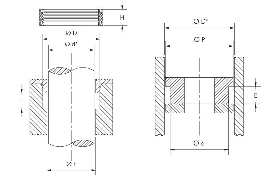MVM Empaquetadura Multi V Milimetrica